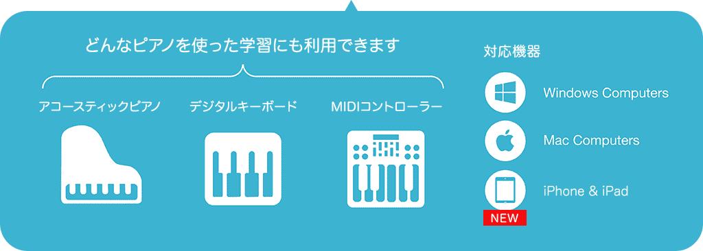 アコースティックピアノ、デジタルキーボード、MIDIコントローラーなど、どんな鍵盤を使った学習にも利用できます。対応機種Windows、Mac、iPad